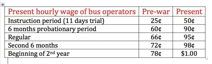 wages of bus drivers